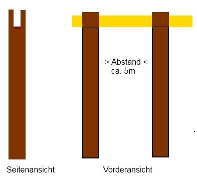 Solarfolien Aufrollvorrichtung * Aufrollvorrichtung